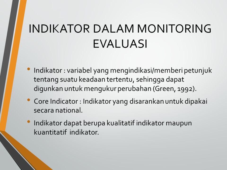 INDIKATOR DALAM MONITORING EVALUASI