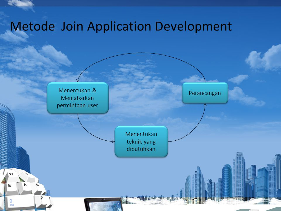 Metode Join Application Development