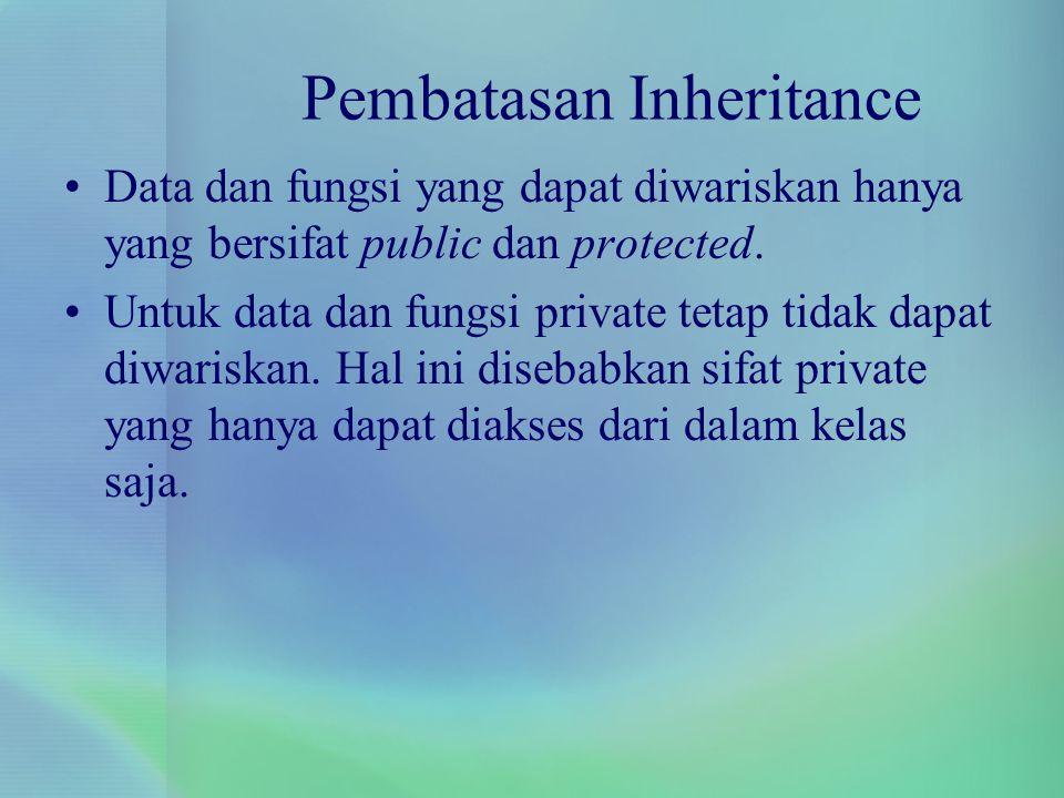 Pembatasan Inheritance