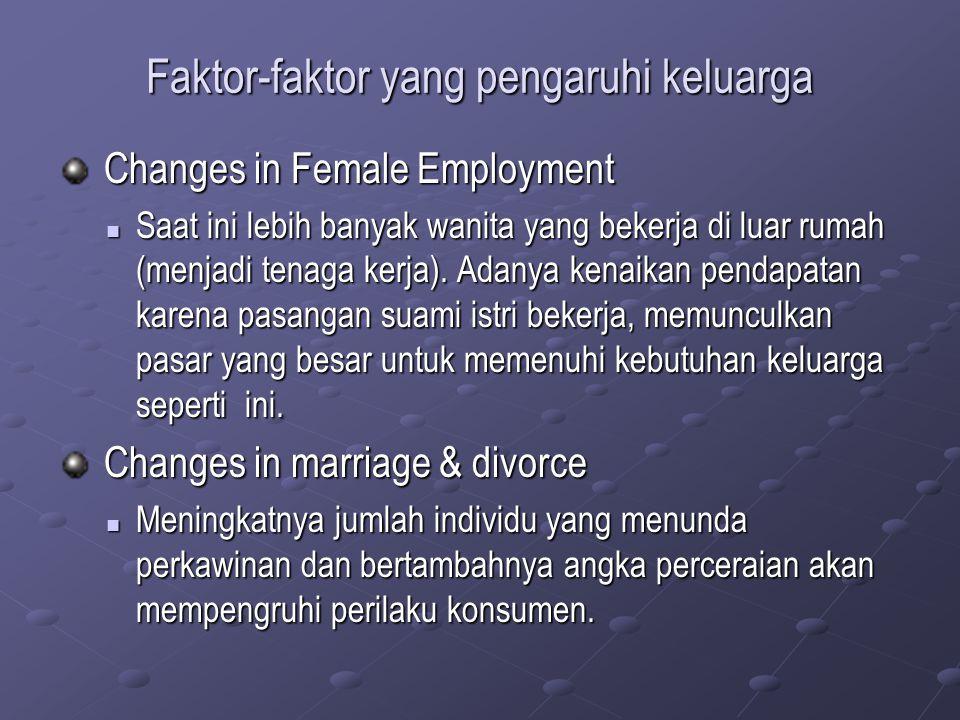 Faktor-faktor yang pengaruhi keluarga