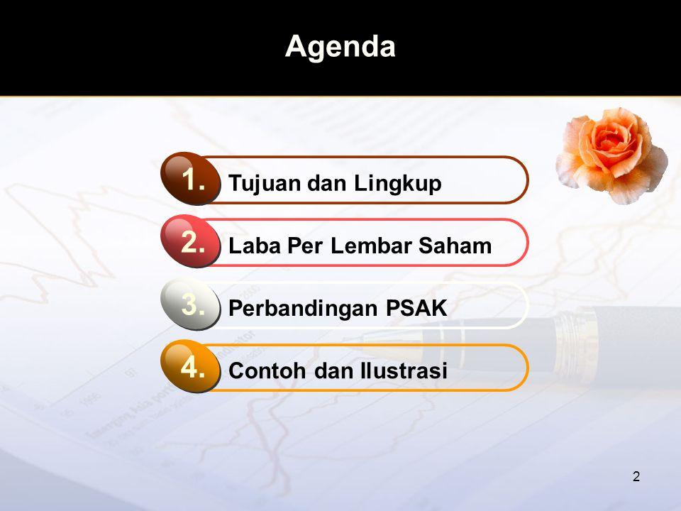 Agenda 1. 2. 3. 4. Tujuan dan Lingkup Laba Per Lembar Saham