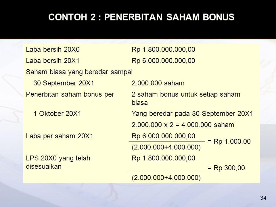 CONTOH 2 : PENERBITAN SAHAM BONUS