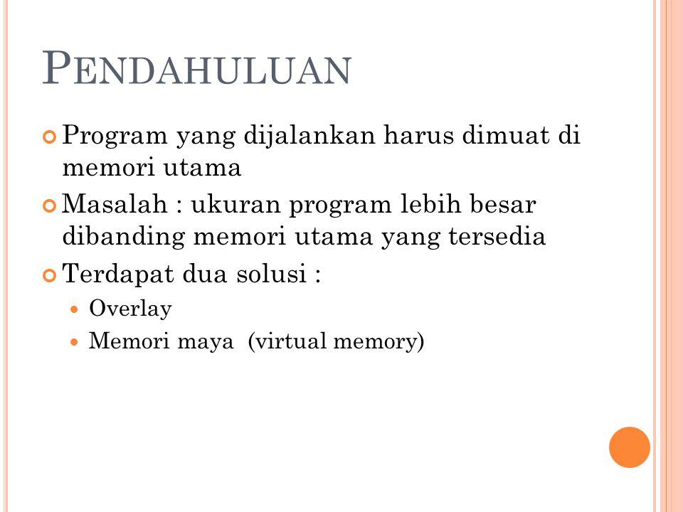Pendahuluan Program yang dijalankan harus dimuat di memori utama