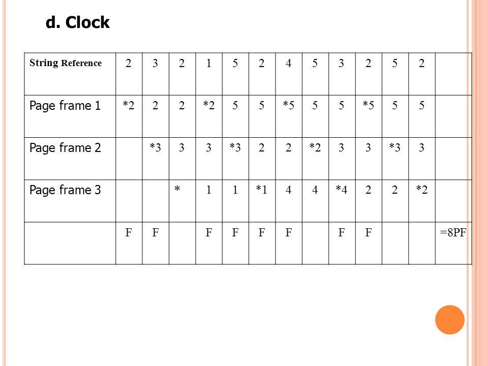 d. Clock * 2 3 1 5 4 Page frame 1 *2 *5 Page frame 2 *3 Page frame 3
