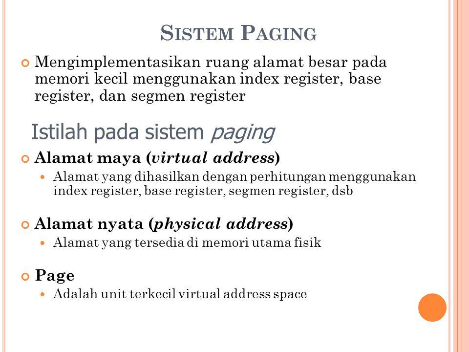 Istilah pada sistem paging
