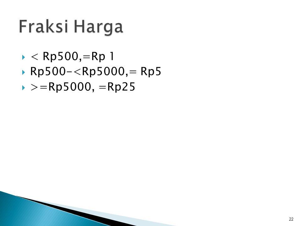 Fraksi Harga < Rp500,=Rp 1 Rp500-<Rp5000,= Rp5