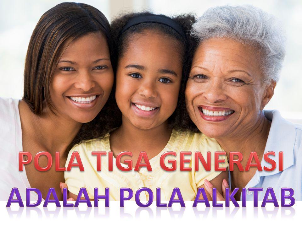 POLA TIGA GENERASI POLA TIGA GENERASI ADALAH POLA ALKITAB