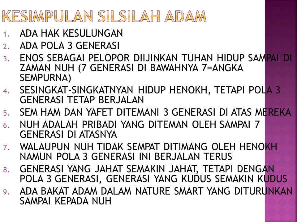 KESIMPULAN SILSILAH ADAM