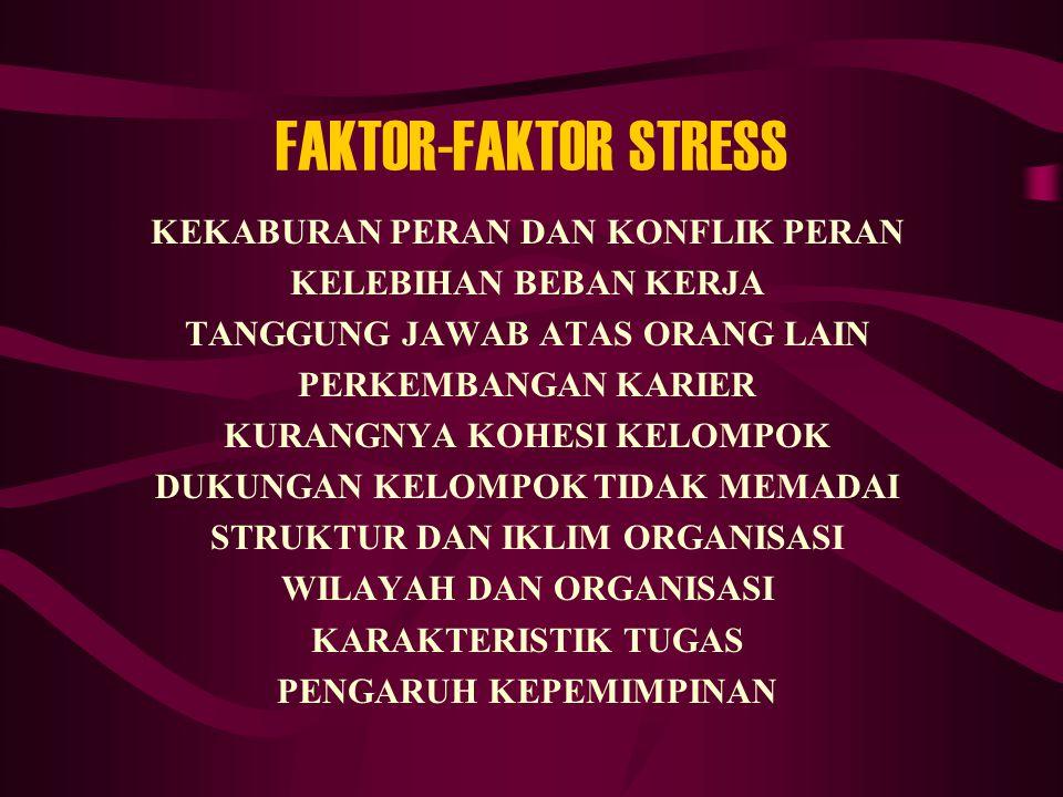 FAKTOR-FAKTOR STRESS KEKABURAN PERAN DAN KONFLIK PERAN