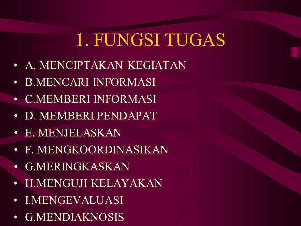 1. FUNGSI TUGAS A. MENCIPTAKAN KEGIATAN B.MENCARI INFORMASI