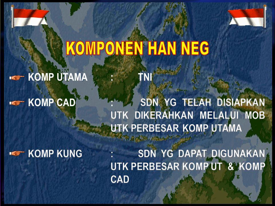 KOMPONEN HAN NEG KOMP UTAMA : TNI