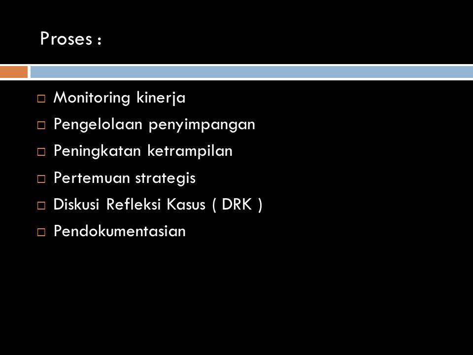 Proses : Monitoring kinerja Pengelolaan penyimpangan