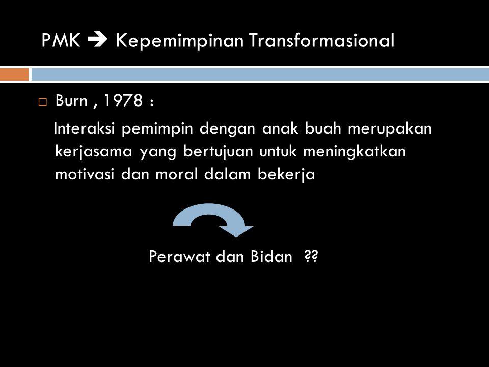PMK  Kepemimpinan Transformasional