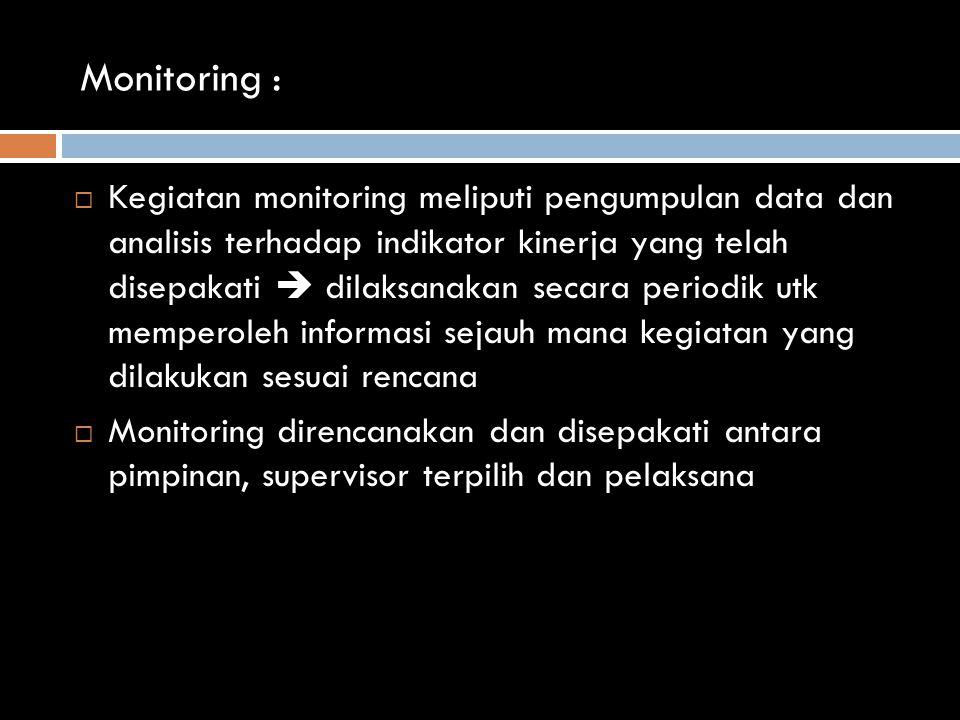 Monitoring :