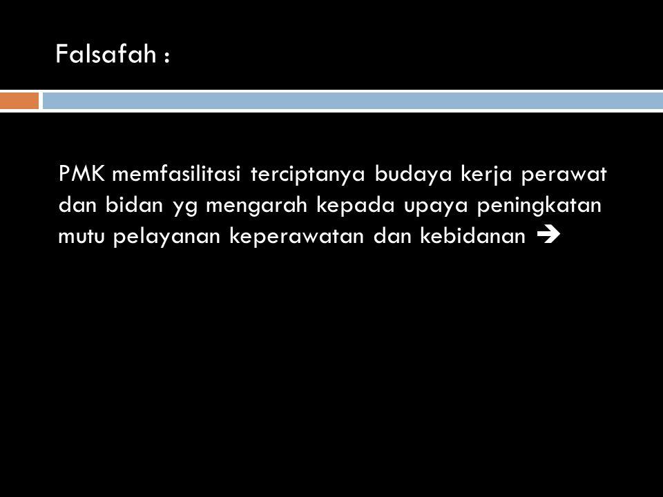 Falsafah :