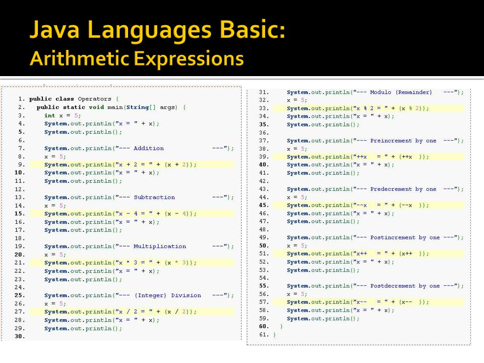 Java Languages Basic: Arithmetic Expressions