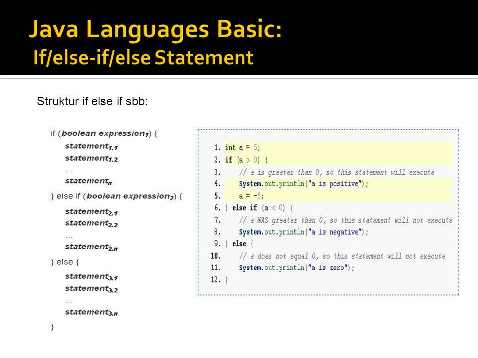 Java Languages Basic: If/else-if/else Statement