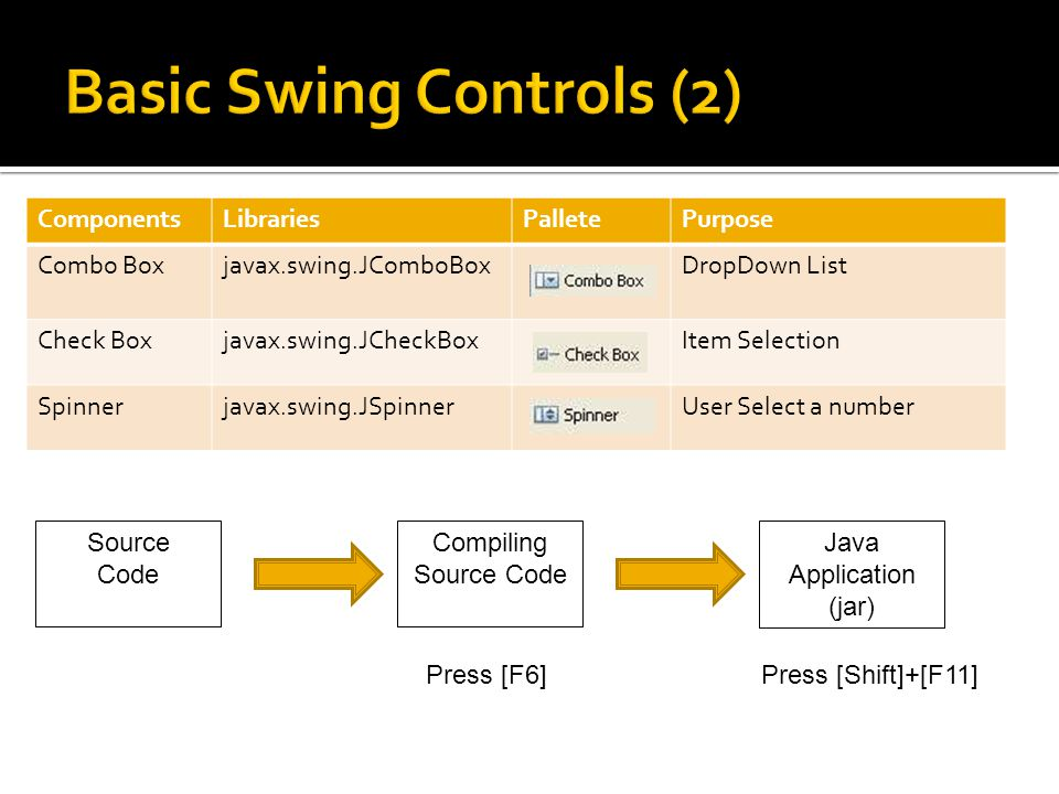 Basic Swing Controls (2)