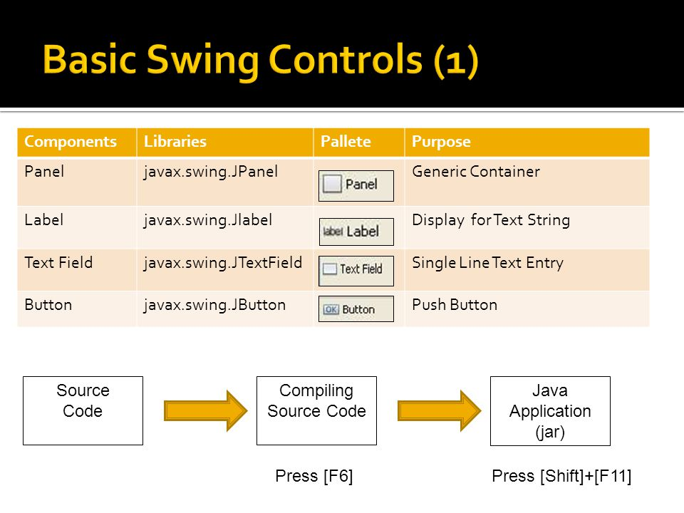 Basic Swing Controls (1)