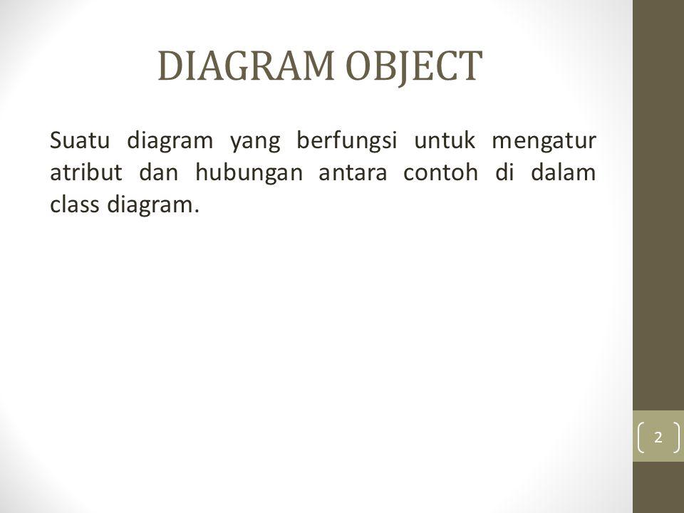 DIAGRAM OBJECT Suatu diagram yang berfungsi untuk mengatur atribut dan hubungan antara contoh di dalam class diagram.
