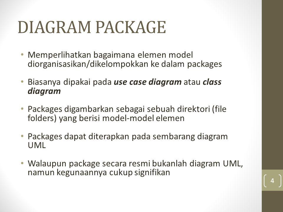 DIAGRAM PACKAGE Memperlihatkan bagaimana elemen model diorganisasikan/dikelompokkan ke dalam packages.
