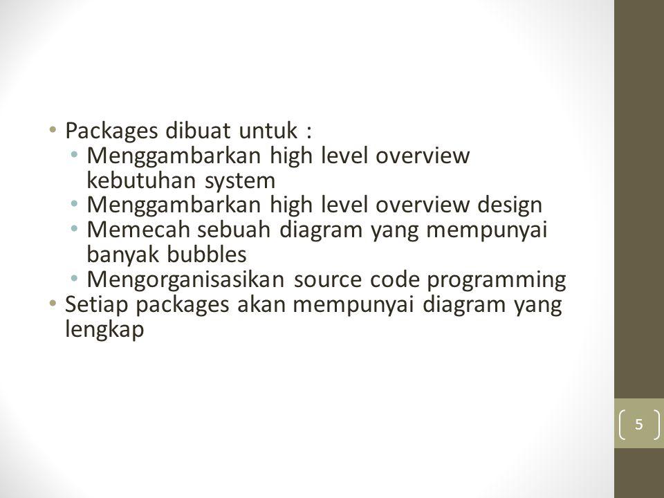 Packages dibuat untuk :