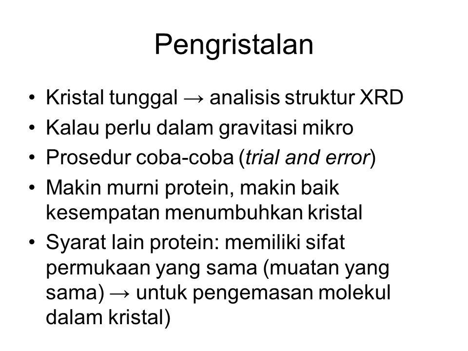 Pengristalan Kristal tunggal → analisis struktur XRD