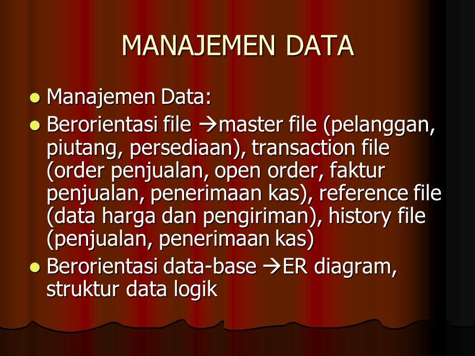 MANAJEMEN DATA Manajemen Data: