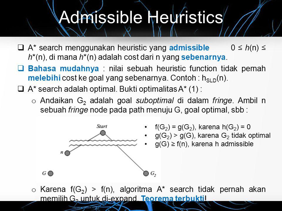 Admissible Heuristics