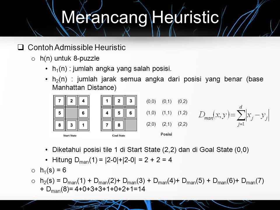 Merancang Heuristic Contoh Admissible Heuristic h(n) untuk 8-puzzle