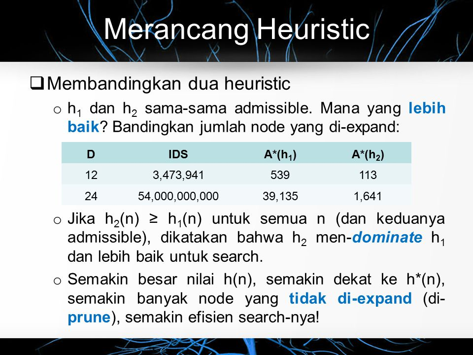 Merancang Heuristic Membandingkan dua heuristic