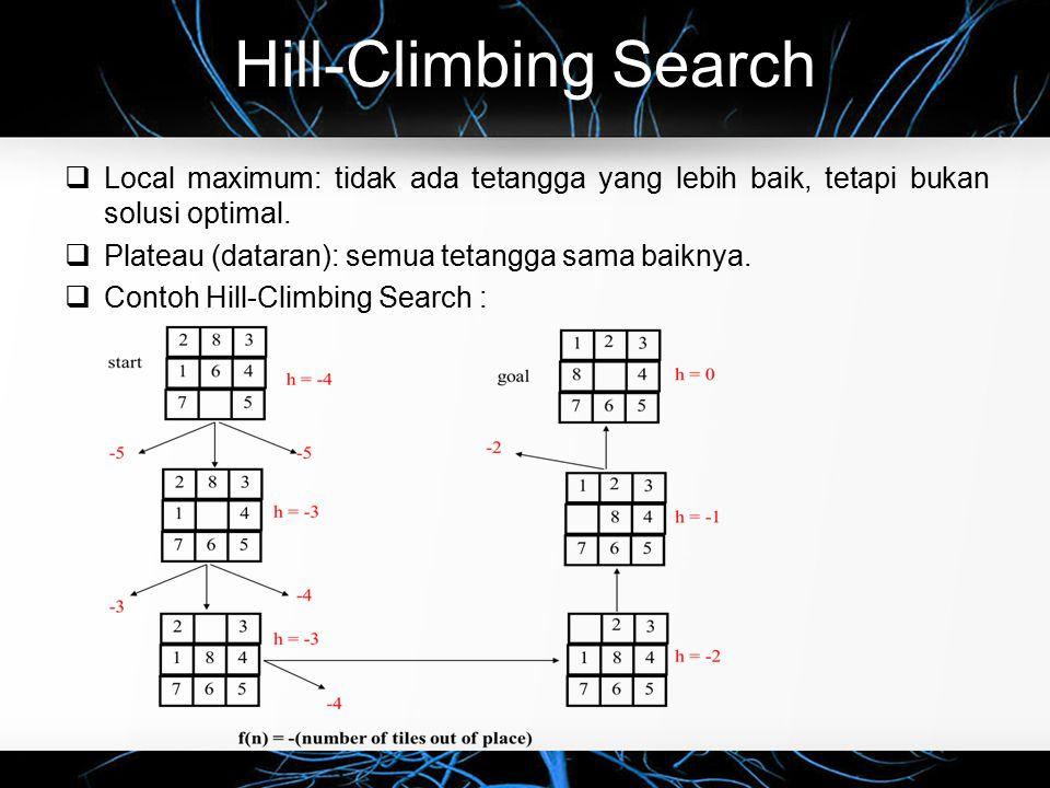 Hill-Climbing Search Local maximum: tidak ada tetangga yang lebih baik, tetapi bukan solusi optimal.