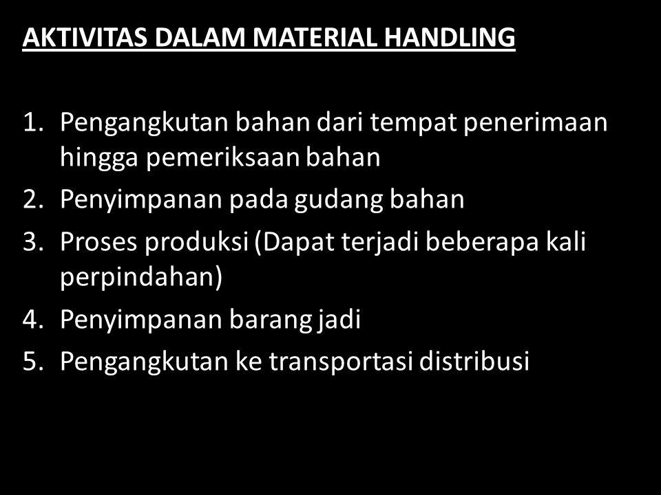 AKTIVITAS DALAM MATERIAL HANDLING
