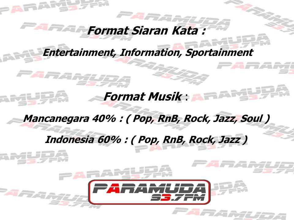 Format Siaran Kata : Format Musik :