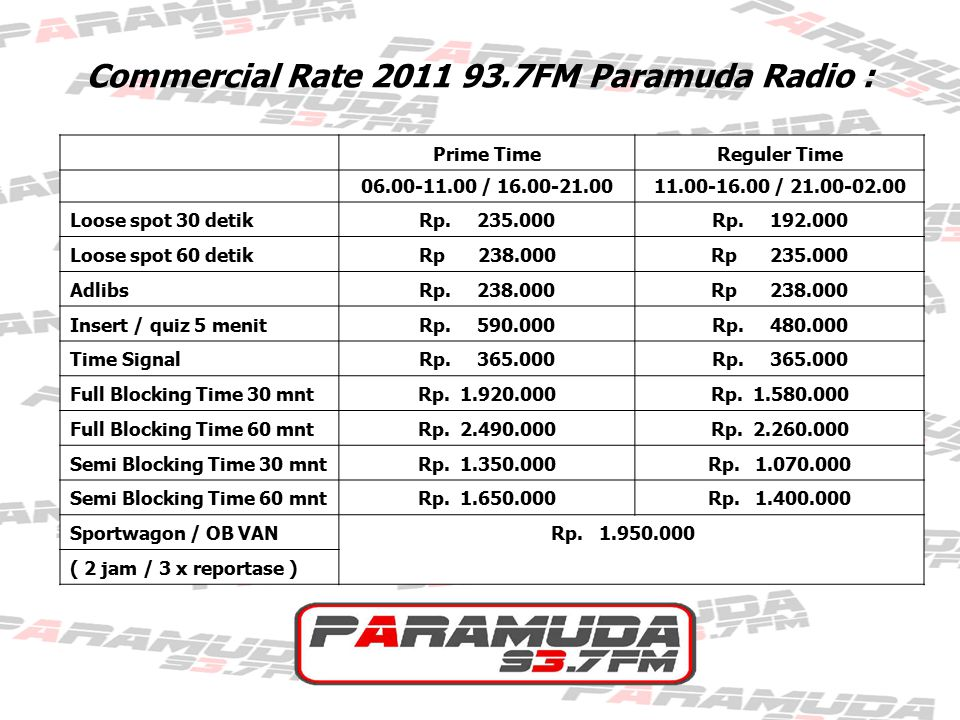 Commercial Rate 2011 93.7FM Paramuda Radio :