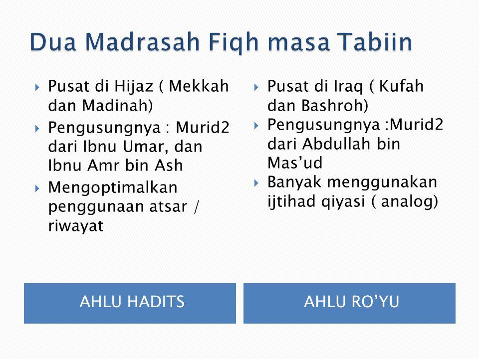 Dua Madrasah Fiqh masa Tabiin