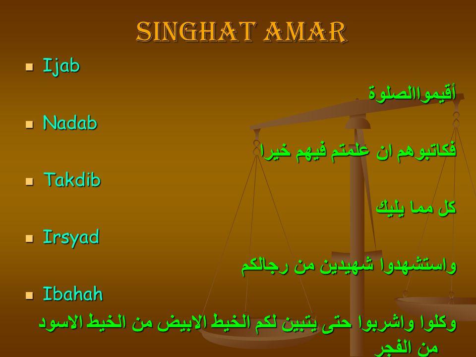 singhat Amar أقيمواالصلوة فكاتبوهم ان علمتم فيهم خيرا كل مما يليك