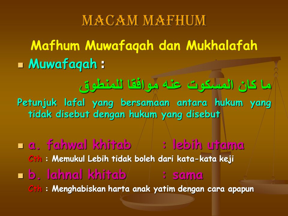 Mafhum Muwafaqah dan Mukhalafah