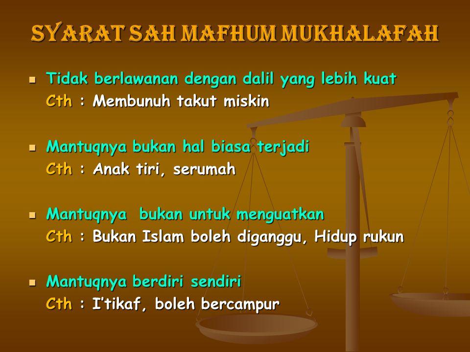 Syarat Sah Mafhum Mukhalafah