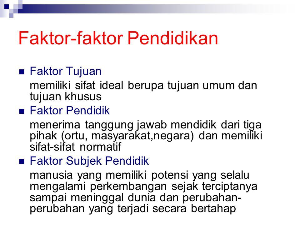 Faktor-faktor Pendidikan