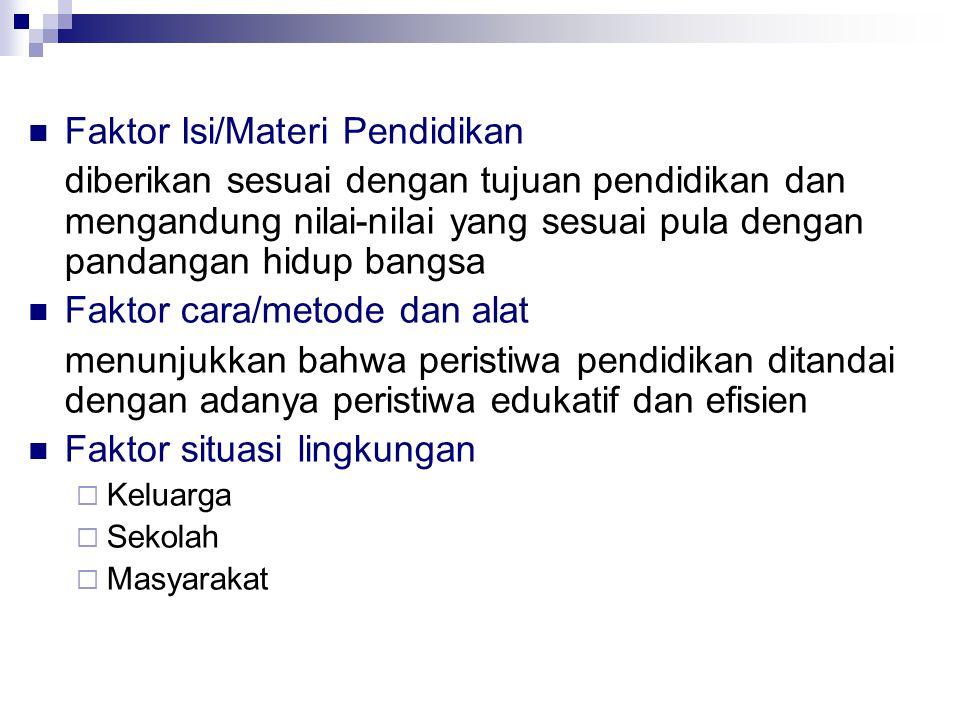 Faktor Isi/Materi Pendidikan