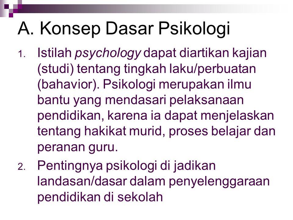 A. Konsep Dasar Psikologi