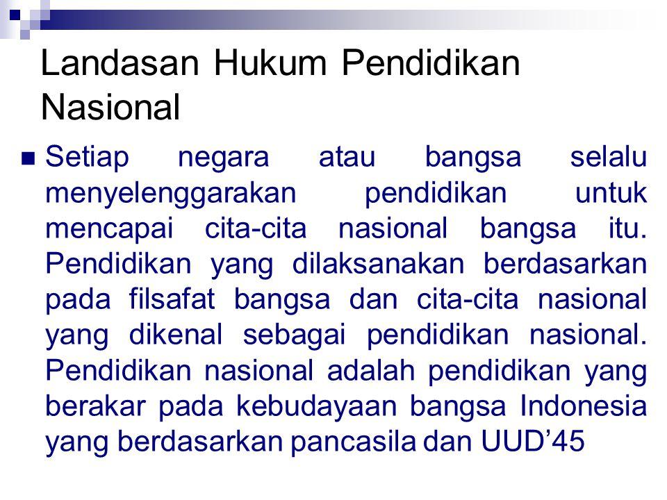 Landasan Hukum Pendidikan Nasional