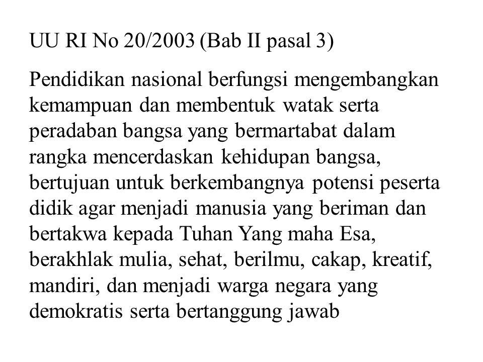 UU RI No 20/2003 (Bab II pasal 3)