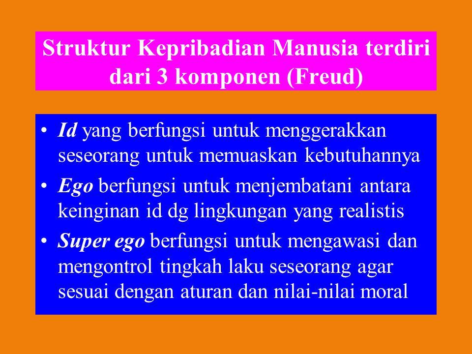 Struktur Kepribadian Manusia terdiri dari 3 komponen (Freud)