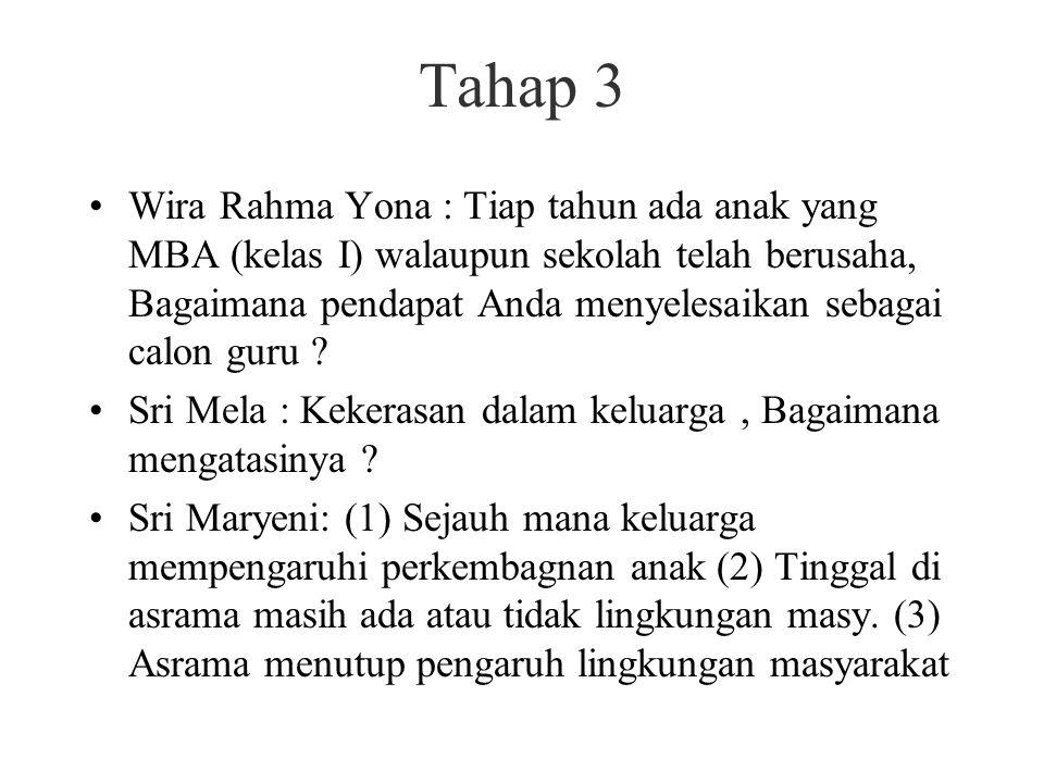 Tahap 3