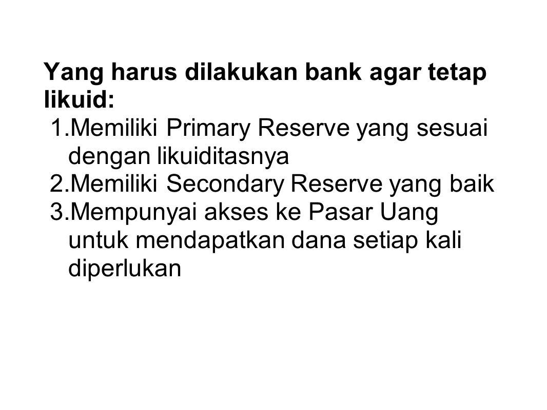 Yang harus dilakukan bank agar tetap likuid: