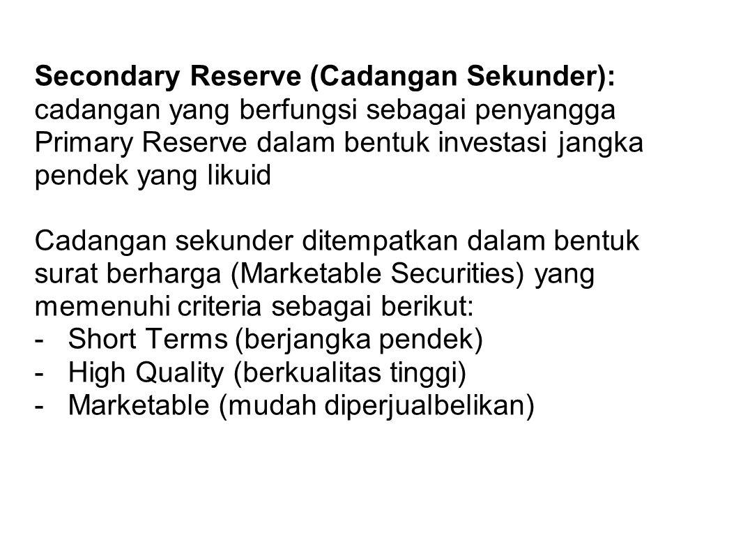 Secondary Reserve (Cadangan Sekunder):