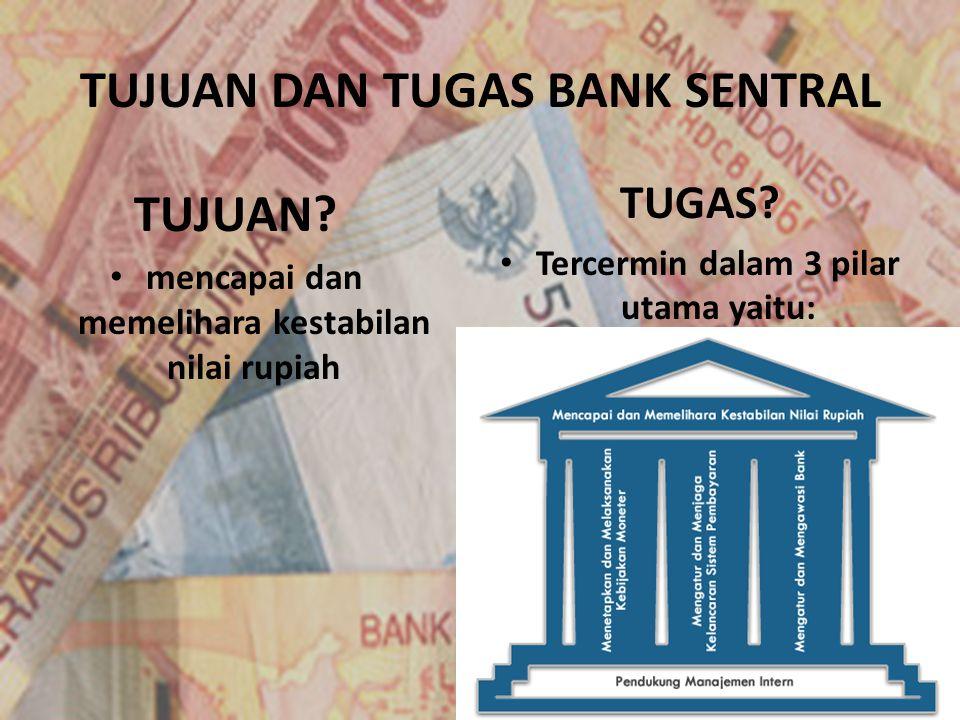 TUJUAN DAN TUGAS BANK SENTRAL