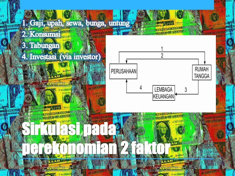 Sirkulasi pada perekonomian 2 faktor